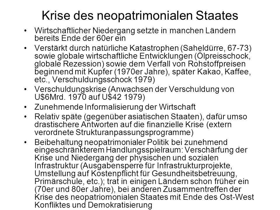 Krise des neopatrimonialen Staates Wirtschaftlicher Niedergang setzte in manchen Ländern bereits Ende der 60er ein Verstärkt durch natürliche Katastro