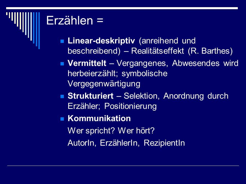 Erzählen = Linear-deskriptiv (anreihend und beschreibend) – Realitätseffekt (R. Barthes) Vermittelt – Vergangenes, Abwesendes wird herbeierzählt; symb