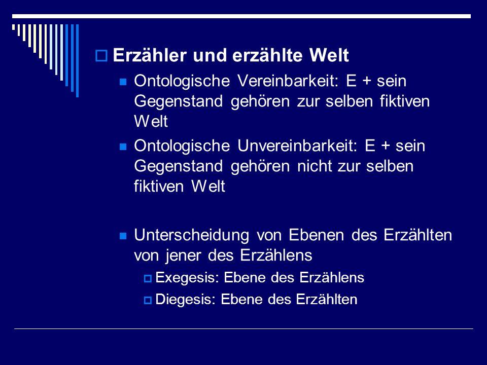 Erzähler und erzählte Welt Ontologische Vereinbarkeit: E + sein Gegenstand gehören zur selben fiktiven Welt Ontologische Unvereinbarkeit: E + sein Geg