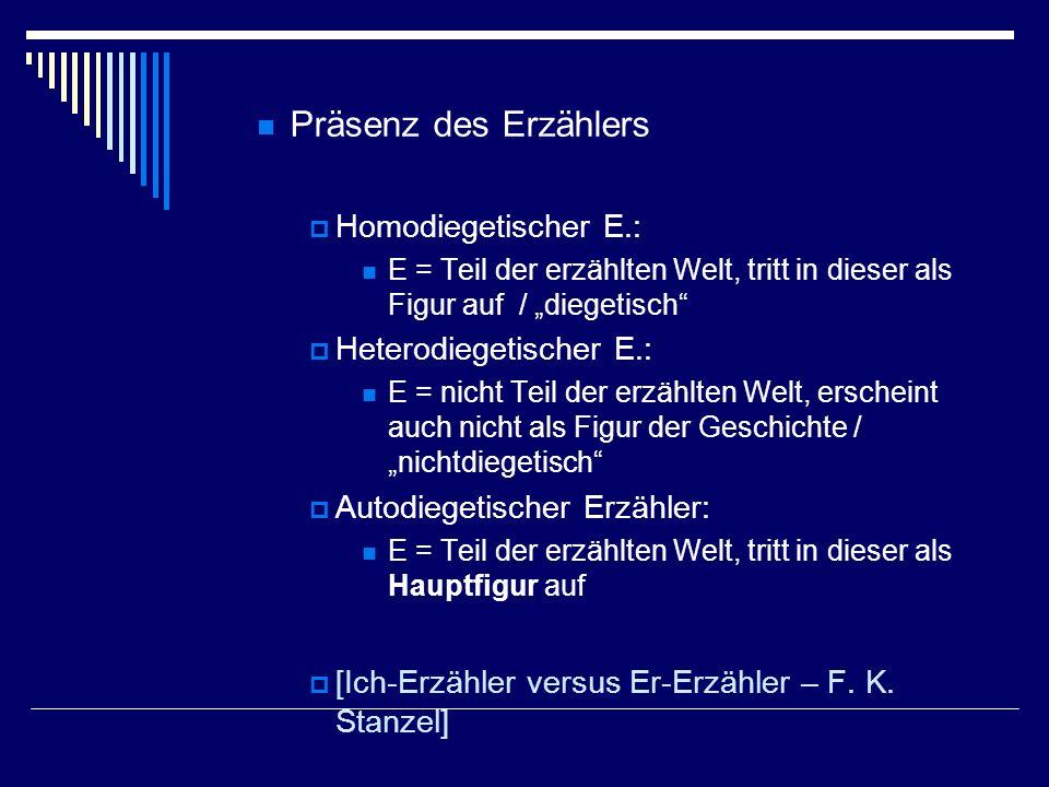 Präsenz des Erzählers Homodiegetischer E.: E = Teil der erzählten Welt, tritt in dieser als Figur auf / diegetisch Heterodiegetischer E.: E = nicht Te