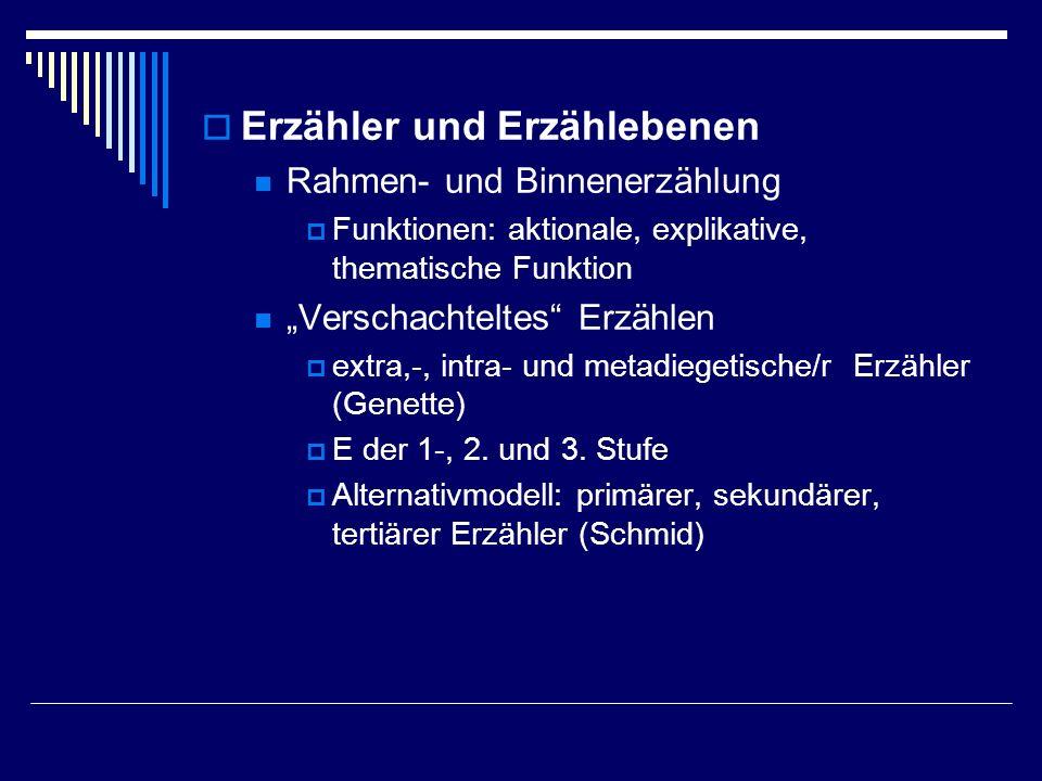 Erzähler und Erzählebenen Rahmen- und Binnenerzählung Funktionen: aktionale, explikative, thematische Funktion Verschachteltes Erzählen extra,-, intra