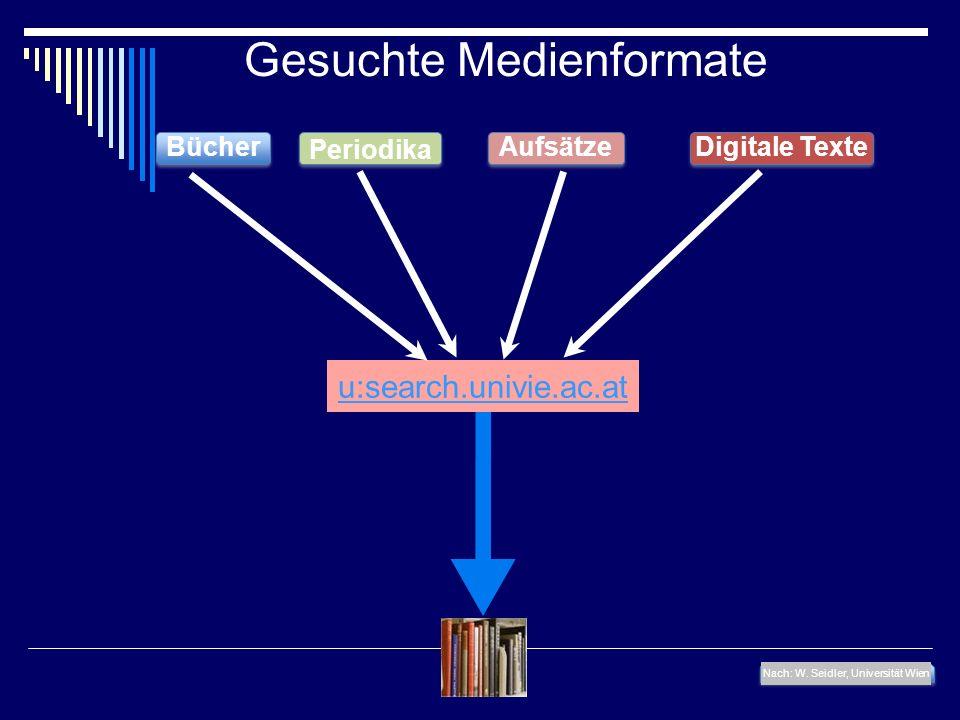 Gesuchte Medienformate Bücher Periodika AufsätzeDigitale Texte Nach: W. Seidler, Universität Wien u:search.univie.ac.at
