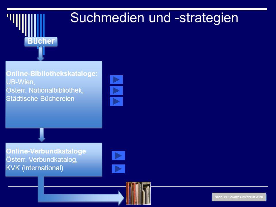 Suchmedien und -strategien Bücher Online-Bibliothekskataloge: UB-Wien, Österr. Nationalbibliothek, Städtische Büchereien Online-Bibliothekskataloge: U