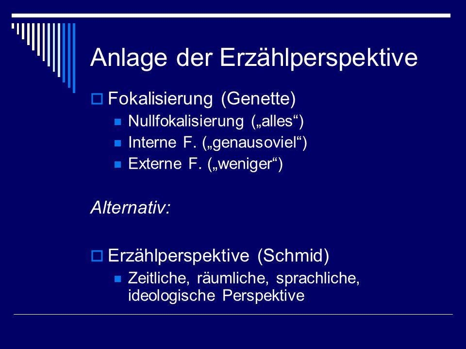 Anlage der Erzählperspektive Fokalisierung (Genette) Nullfokalisierung (alles) Interne F.