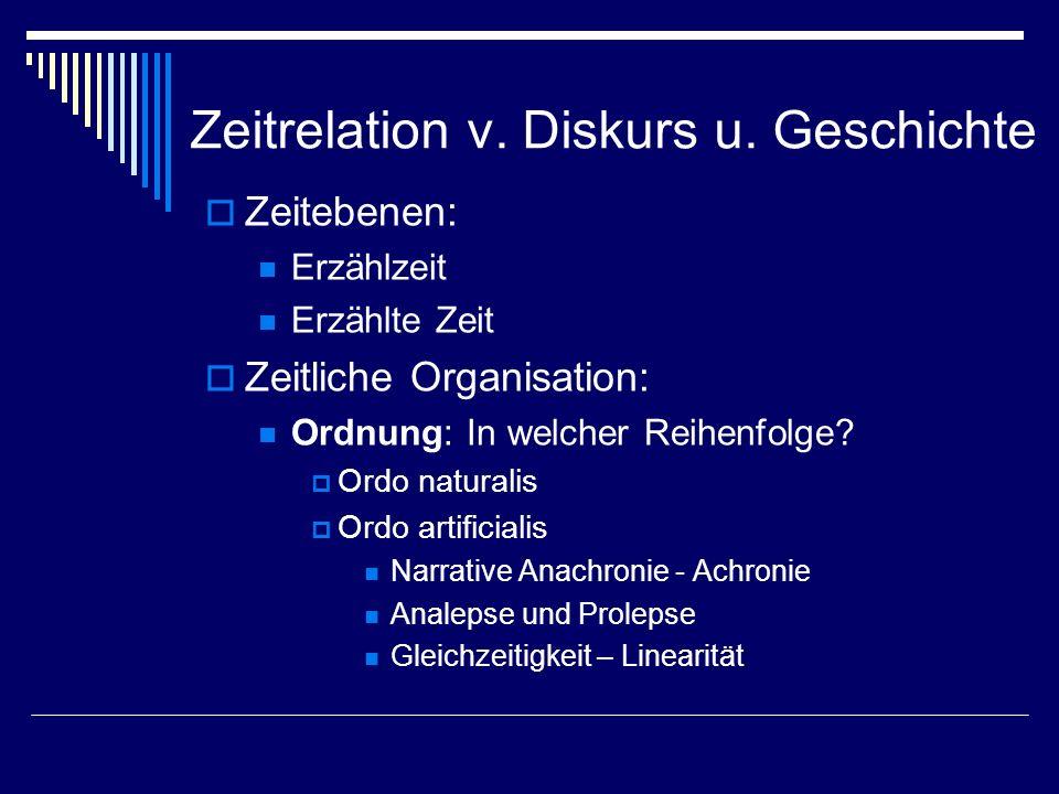 Zeitrelation v.Diskurs u.