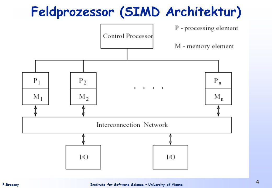 Institute for Software Science – University of ViennaP.Brezany 5 Schleifenparallelisierung für SIMDSs A typical scientific program spends approx.