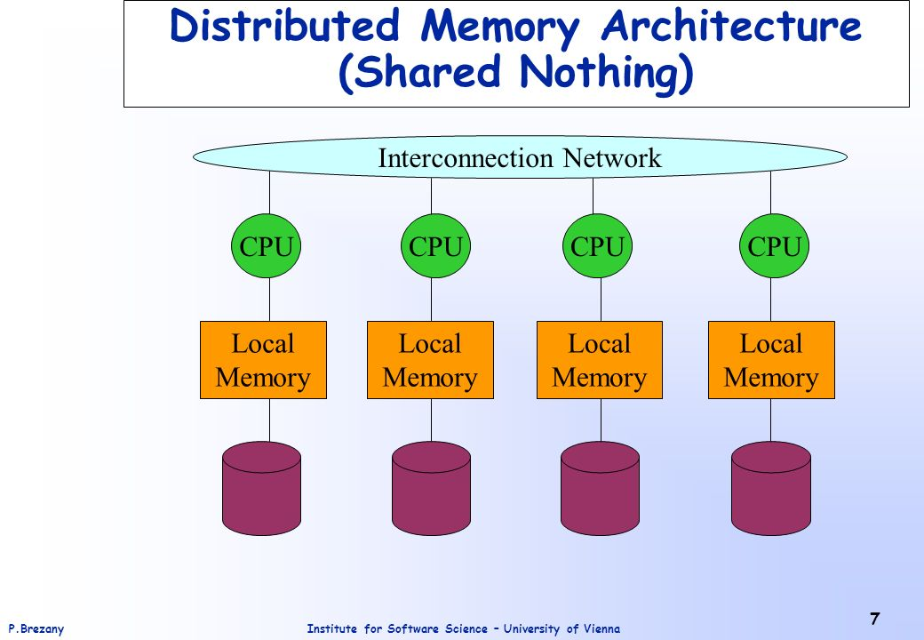 Institute for Software Science – University of ViennaP.Brezany 8 DMM: Shared Disk Architecture Local Memory Local Memory Local Memory Local Memory CPU Interconnection Network Global Shared Disk Subsystem