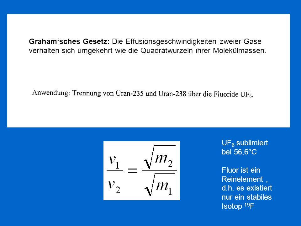 Grahamsches Gesetz: Die Effusionsgeschwindigkeiten zweier Gase verhalten sich umgekehrt wie die Quadratwurzeln ihrer Molekülmassen. UF 6 sublimiert be