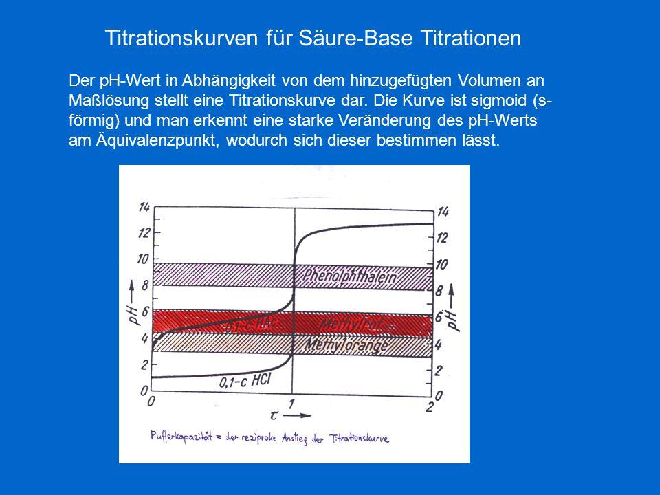 Titrationskurven für Säure-Base Titrationen Der pH-Wert in Abhängigkeit von dem hinzugefügten Volumen an Maßlösung stellt eine Titrationskurve dar. Di