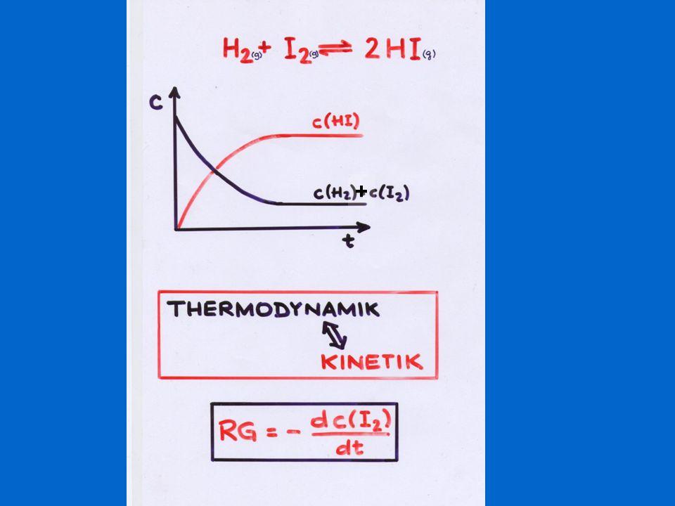Reaktionskinetik = Lehre von der Geschwindigkeit chemischer Reaktionen Altgriechisch kinetikos = die Bewegung betreffend, zur Bewegung gehörend Während einer Reaktion werden Ausgangsstoffe (Edukte) verbraucht, ihre Konzentrationen im Reaktionsgemisch nehmen daher mit der Zeit ab, während gleichzeitig Reaktionsprodukte entstehen, d.h.