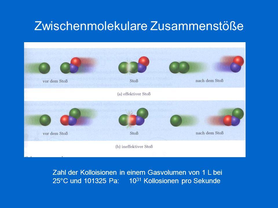 Zwischenmolekulare Zusammenstöße Zahl der Kolloisionen in einem Gasvolumen von 1 L bei 25°C und 101325 Pa: 10 31 Kollosionen pro Sekunde
