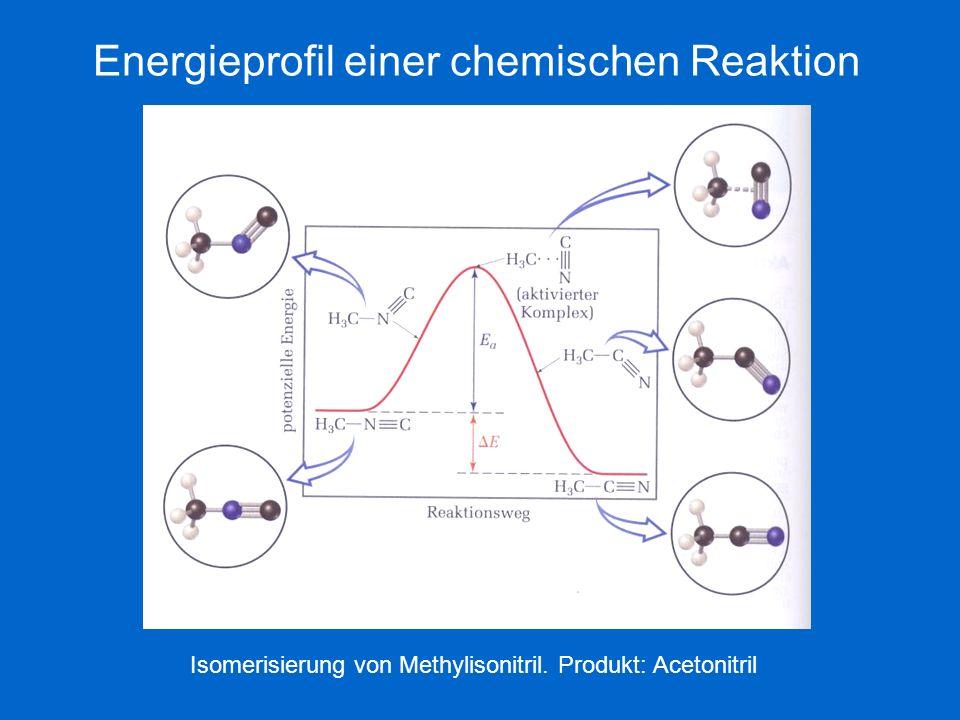 Energieprofil einer chemischen Reaktion Isomerisierung von Methylisonitril. Produkt: Acetonitril