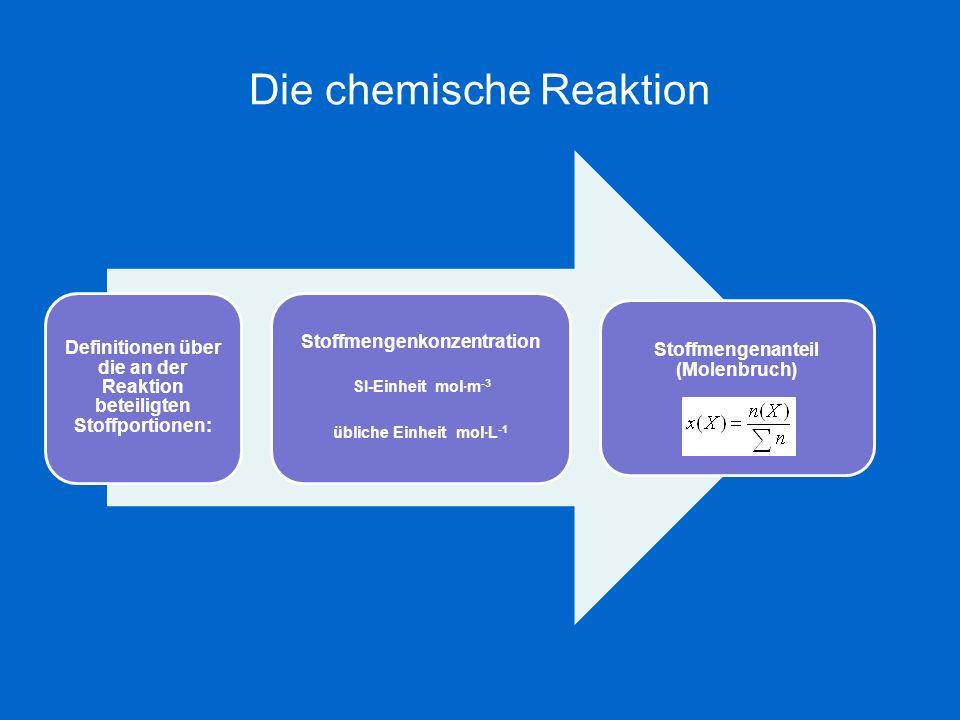 Die chemische Reaktion Definitionen über die an der Reaktion beteiligten Stoffportionen: Stoffmengenkonzentration SI-Einheit mol·m -3 übliche Einheit