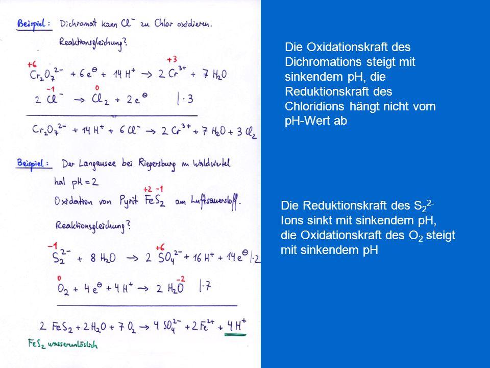 Die Reduktionskraft des S 2 2- Ions sinkt mit sinkendem pH, die Oxidationskraft des O 2 steigt mit sinkendem pH Die Oxidationskraft des Dichromations
