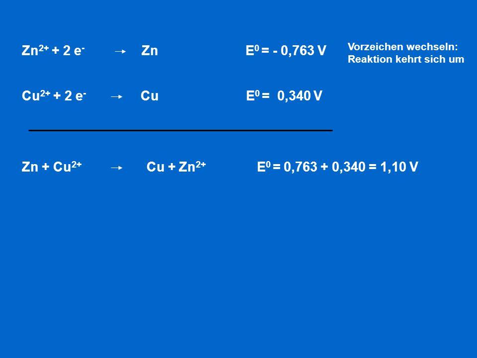 Zn 2+ + 2 e - Zn E 0 = - 0,763 V Vorzeichen wechseln: Reaktion kehrt sich um Cu 2+ + 2 e - Cu E 0 = 0,340 V Zn + Cu 2+ Cu + Zn 2+ E 0 = 0,763 + 0,340