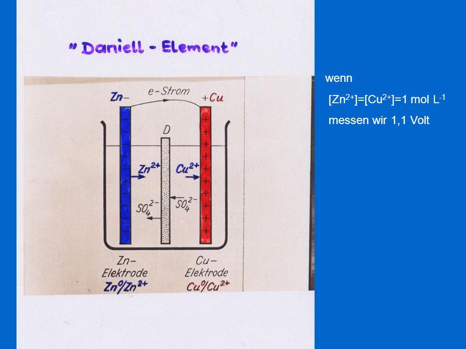 wenn [Zn 2+ ]=[Cu 2+ ]=1 mol L -1 messen wir 1,1 Volt