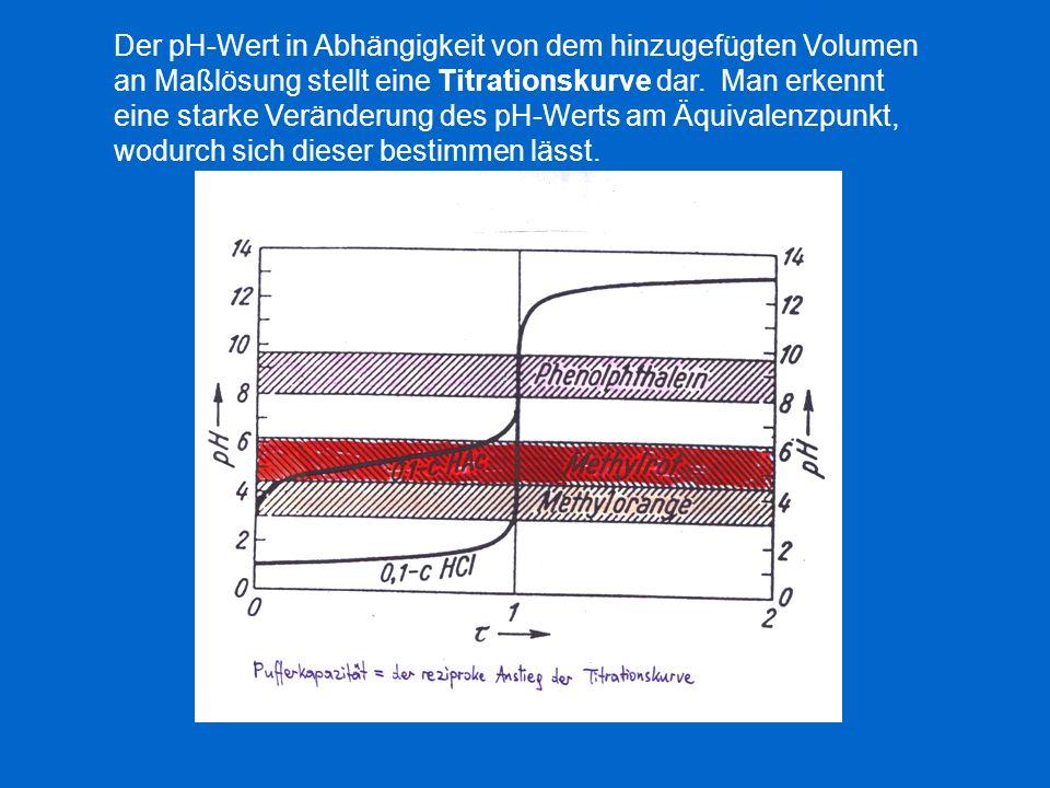 Der pH-Wert in Abhängigkeit von dem hinzugefügten Volumen an Maßlösung stellt eine Titrationskurve dar. Man erkennt eine starke Veränderung des pH-Wer