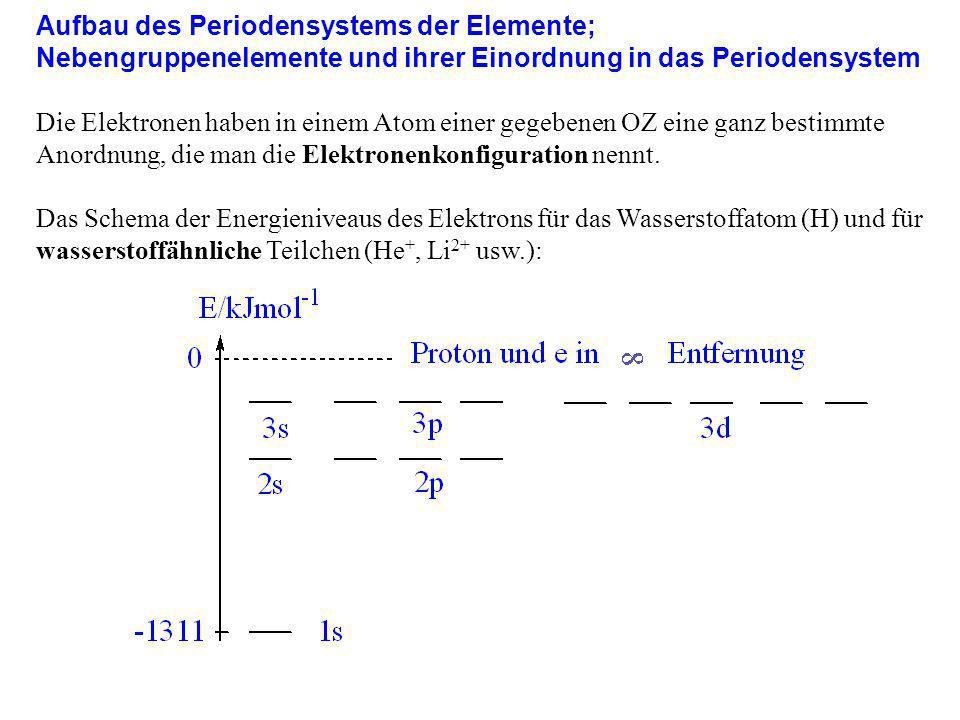 Aufbau des Periodensystems der Elemente; Nebengruppenelemente und ihrer Einordnung in das Periodensystem Die Elektronen haben in einem Atom einer gege