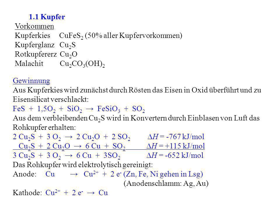 1.1 Kupfer Vorkommen Kupferkies CuFeS 2 (50% aller Kupfervorkommen) Kupferglanz Cu 2 S Rotkupfererz Cu 2 O Malachit Cu 2 CO 3 (OH) 2 Gewinnung Aus Kup