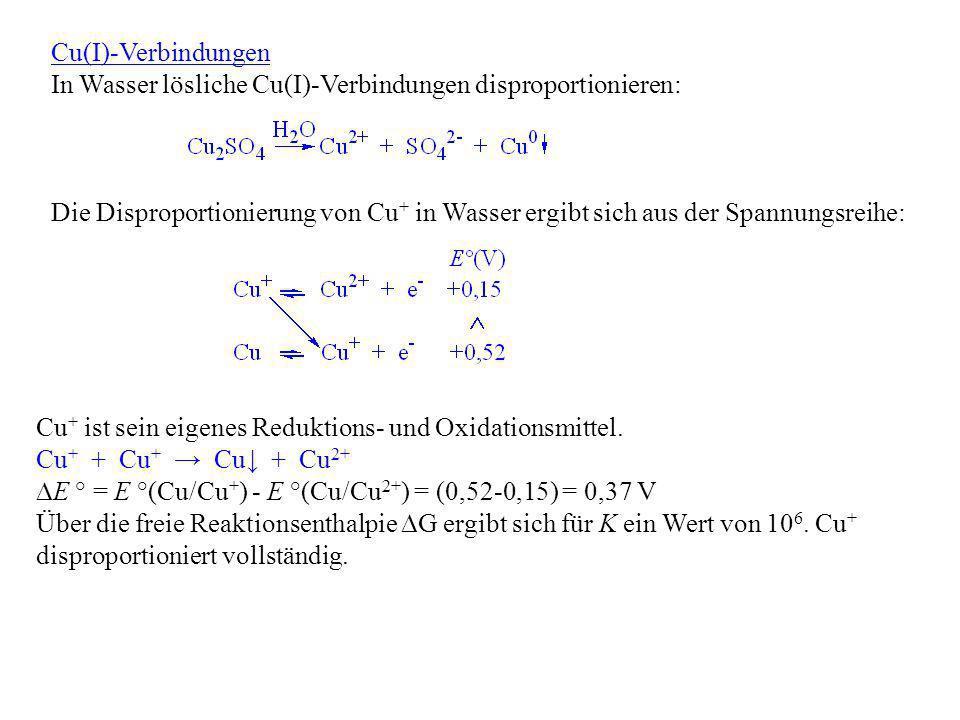 Cu(I)-Verbindungen In Wasser lösliche Cu(I)-Verbindungen disproportionieren: Die Disproportionierung von Cu + in Wasser ergibt sich aus der Spannungsr