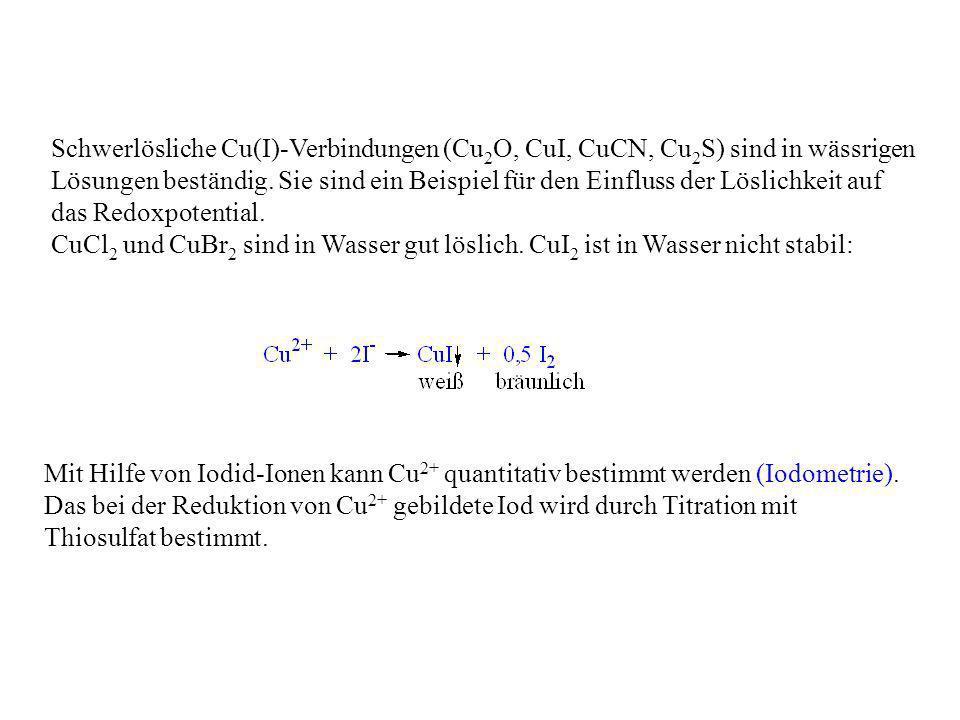 Schwerlösliche Cu(I)-Verbindungen (Cu 2 O, CuI, CuCN, Cu 2 S) sind in wässrigen Lösungen beständig. Sie sind ein Beispiel für den Einfluss der Löslich
