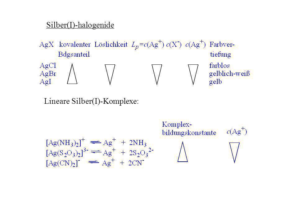 Silber(I)-halogenide Lineare Silber(I)-Komplexe: