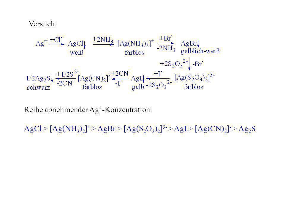 Versuch: Reihe abnehmender Ag + -Konzentration: AgCl > [Ag(NH 3 ) 2 ] + > AgBr > [Ag(S 2 O 3 ) 2 ] 3- > AgI > [Ag(CN) 2 ] - > Ag 2 S