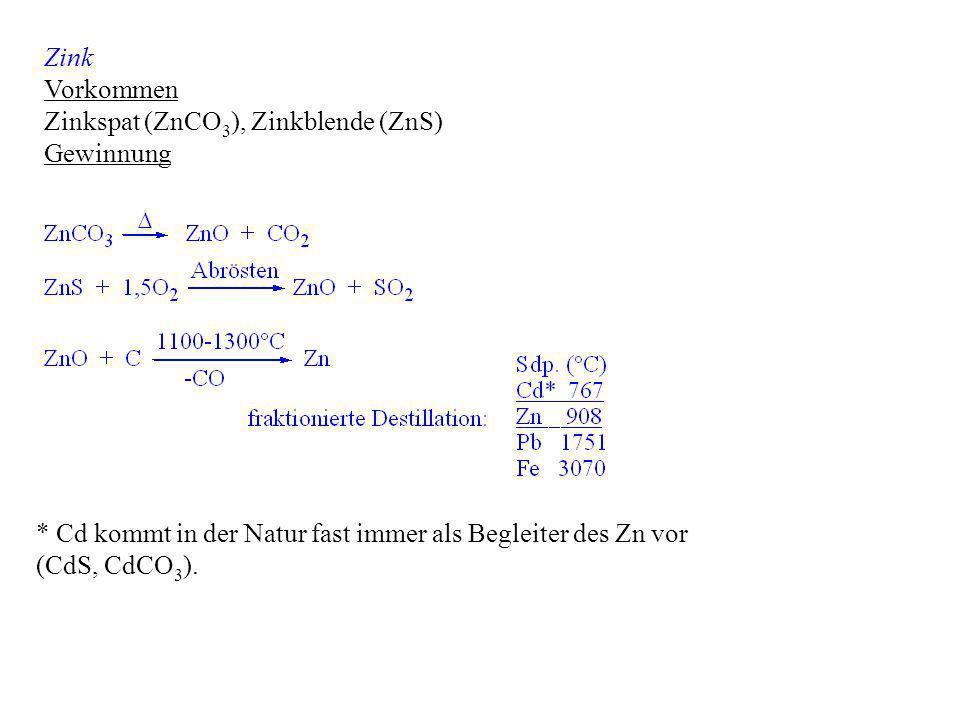 Zink Vorkommen Zinkspat (ZnCO 3 ), Zinkblende (ZnS) Gewinnung * Cd kommt in der Natur fast immer als Begleiter des Zn vor (CdS, CdCO 3 ).