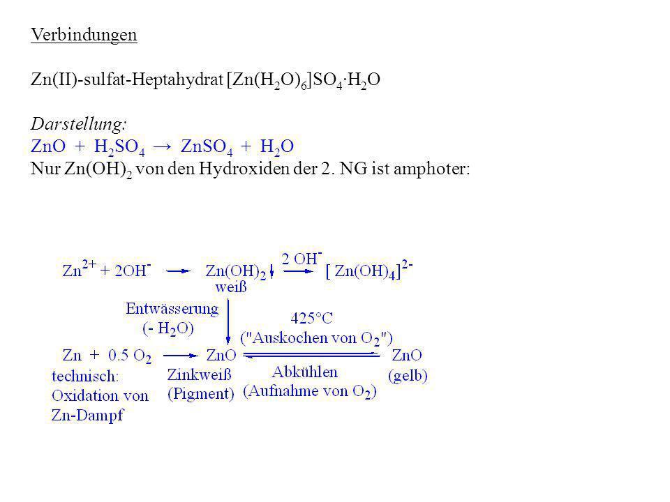 Verbindungen Zn(II)-sulfat-Heptahydrat [Zn(H 2 O) 6 ]SO 4 H 2 O Darstellung: ZnO + H 2 SO 4 ZnSO 4 + H 2 O Nur Zn(OH) 2 von den Hydroxiden der 2. NG i