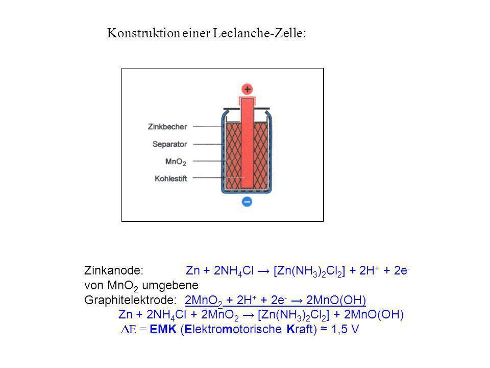 Konstruktion einer Leclanche-Zelle: Zinkanode: Zn + 2NH 4 Cl [Zn(NH 3 ) 2 Cl 2 ] + 2H + + 2e - von MnO 2 umgebene Graphitelektrode: 2MnO 2 + 2H + + 2e