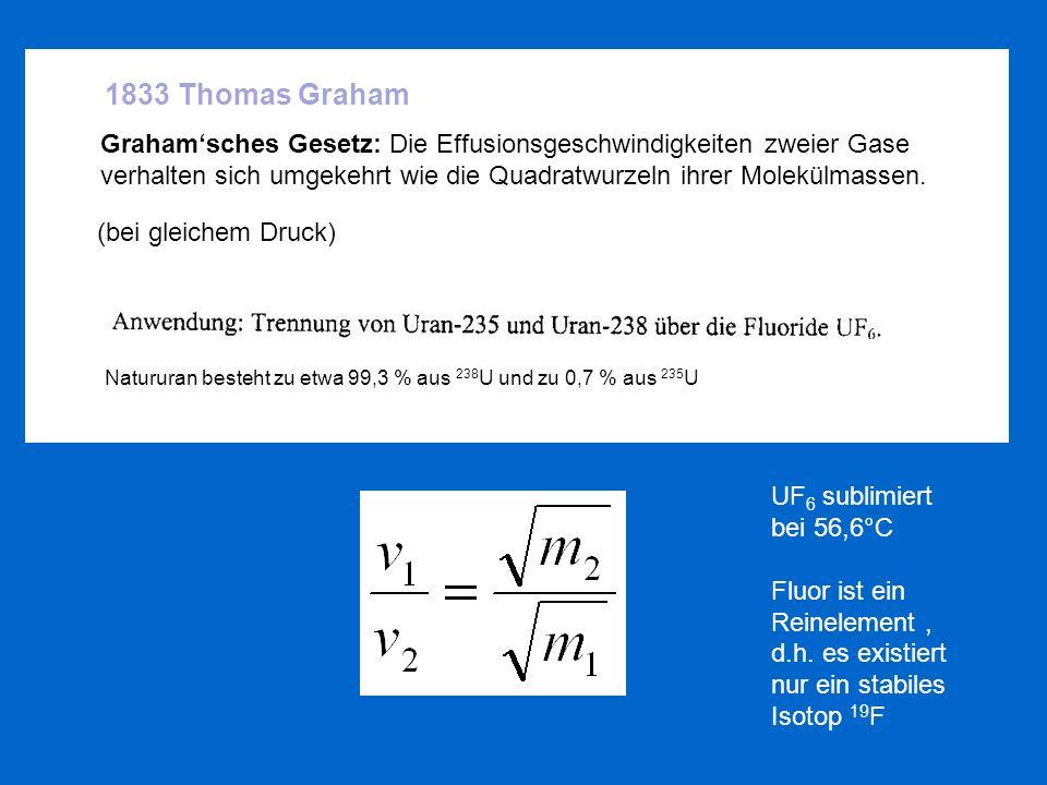 Grahamsches Gesetz: Die Effusionsgeschwindigkeiten zweier Gase verhalten sich umgekehrt wie die Quadratwurzeln ihrer Molekülmassen.
