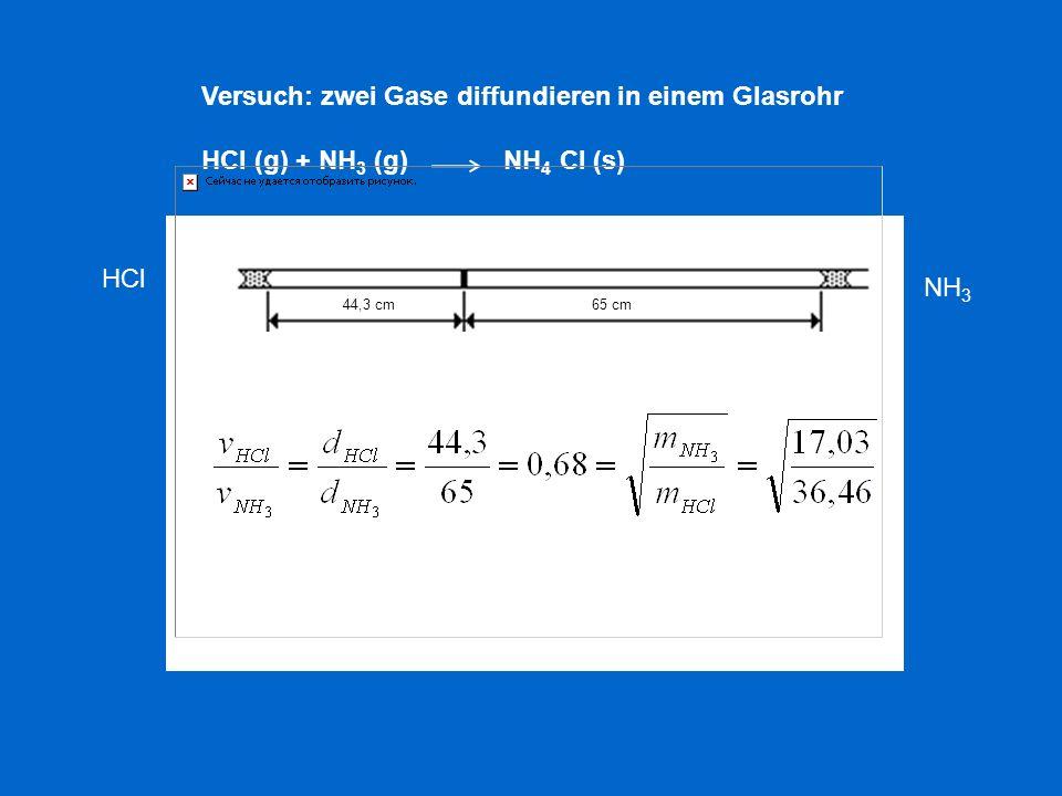 Versuch: zwei Gase diffundieren in einem Glasrohr HCl (g) + NH 3 (g) NH 4 Cl (s) 65 cm44,3 cm HCl NH 3