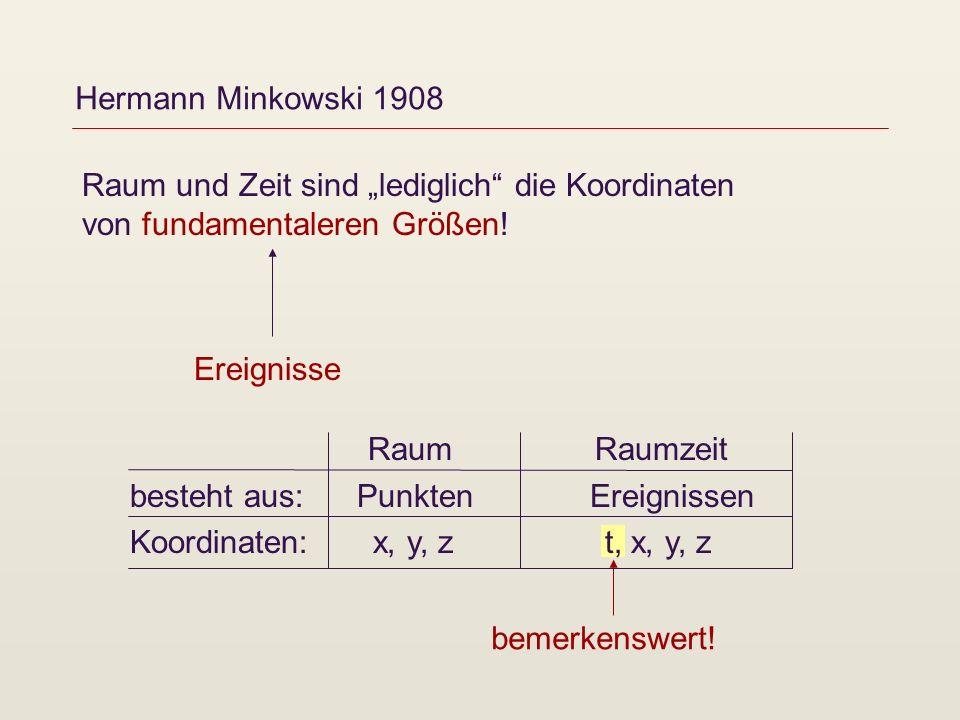 bemerkenswert! Hermann Minkowski 1908 Raum und Zeit sind lediglich die Koordinaten von fundamentaleren Größen! Ereignisse Raum Raumzeit besteht aus: P