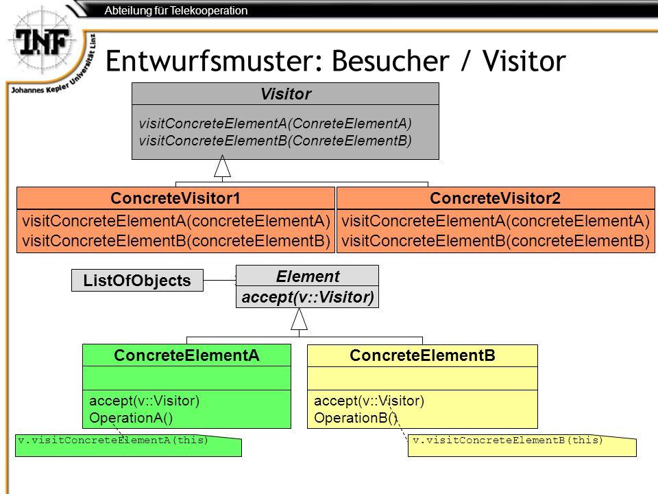 Abteilung für Telekooperation Entwurfsmuster: Besucher / Visitor Visitor visitConcreteElementA(ConreteElementA) visitConcreteElementB(ConreteElementB)