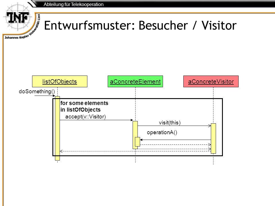 Abteilung für Telekooperation Entwurfsmuster: Besucher / Visitor listOfObjectsaConcreteElementaConcreteVisitor doSomething() accept(v::Visitor) visit(