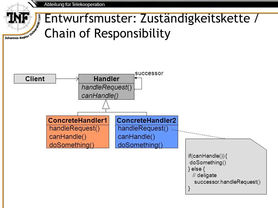 Abteilung für Telekooperation Entwurfsmuster: Zuständigkeitskette / Chain of Responsibility ClientHandler handleRequest() canHandle() ConcreteHandler1