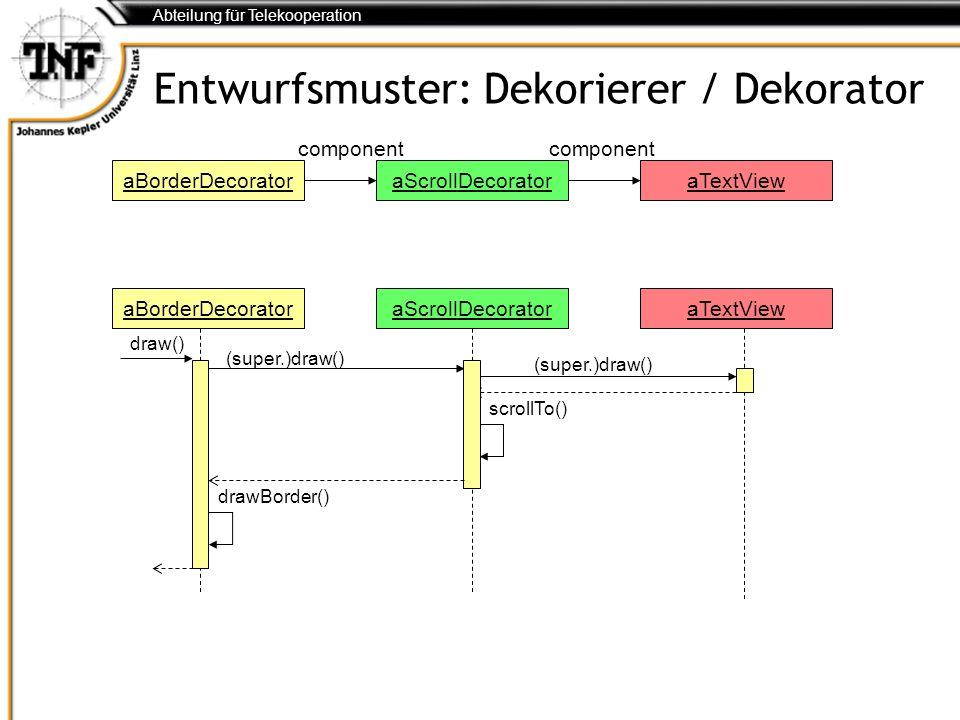 Abteilung für Telekooperation Entwurfsmuster: Dekorierer / Dekorator aBorderDecoratoraScrollDecoratoraTextView aBorderDecoratoraScrollDecoratoraTextVi