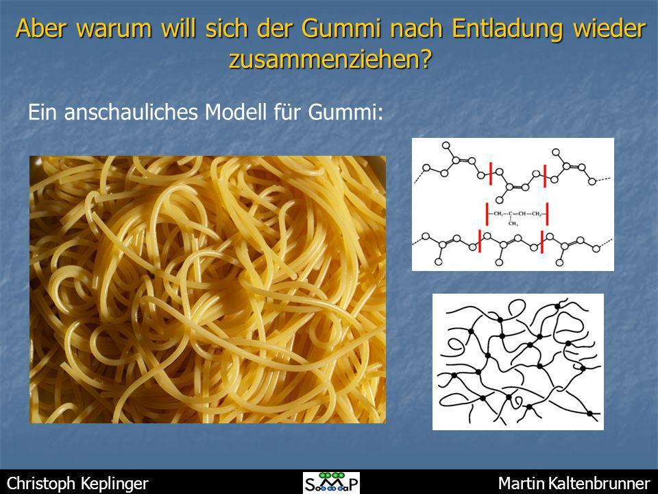 Christoph Keplinger Martin Kaltenbrunner Aber warum will sich der Gummi nach Entladung wieder zusammenziehen? Ein anschauliches Modell für Gummi: