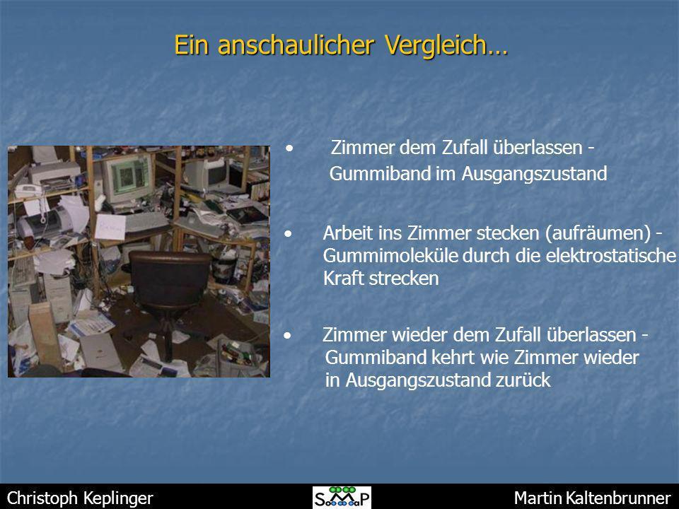 Christoph Keplinger Martin Kaltenbrunner Ein anschaulicher Vergleich… Zimmer dem Zufall überlassen - Gummiband im Ausgangszustand Arbeit ins Zimmer st