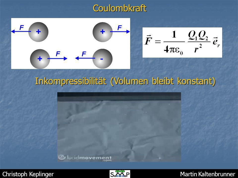 Christoph Keplinger Martin Kaltenbrunner Aber warum will sich der Gummi nach Entladung wieder zusammenziehen.