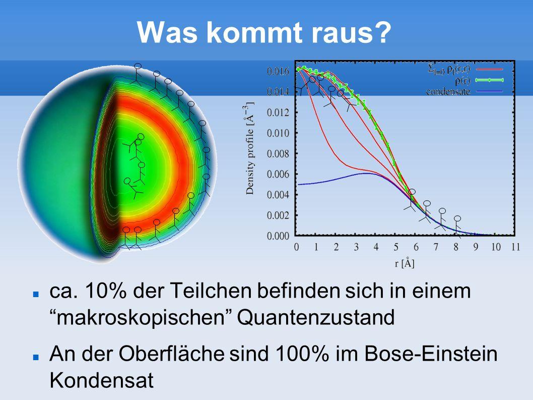 Was kommt raus? ca. 10% der Teilchen befinden sich in einem makroskopischen Quantenzustand An der Oberfläche sind 100% im Bose-Einstein Kondensat