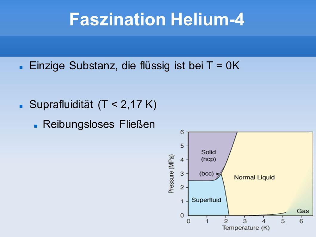 Faszination Helium-4 Einzige Substanz, die flüssig ist bei T = 0K Suprafluidität (T < 2,17 K) Reibungsloses Fließen