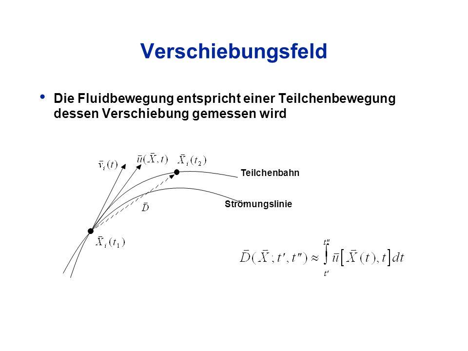 Teilchenbahn Strömungslinie Verschiebungsfeld Die Fluidbewegung entspricht einer Teilchenbewegung dessen Verschiebung gemessen wird