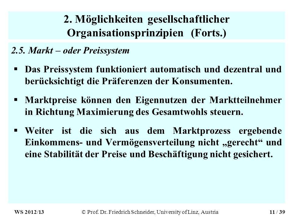2. Möglichkeiten gesellschaftlicher Organisationsprinzipien (Forts.) 2.5.