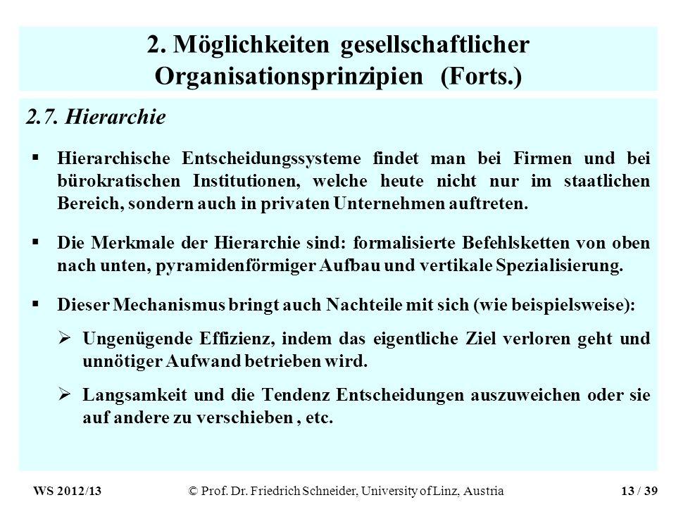 2. Möglichkeiten gesellschaftlicher Organisationsprinzipien (Forts.) 2.7.