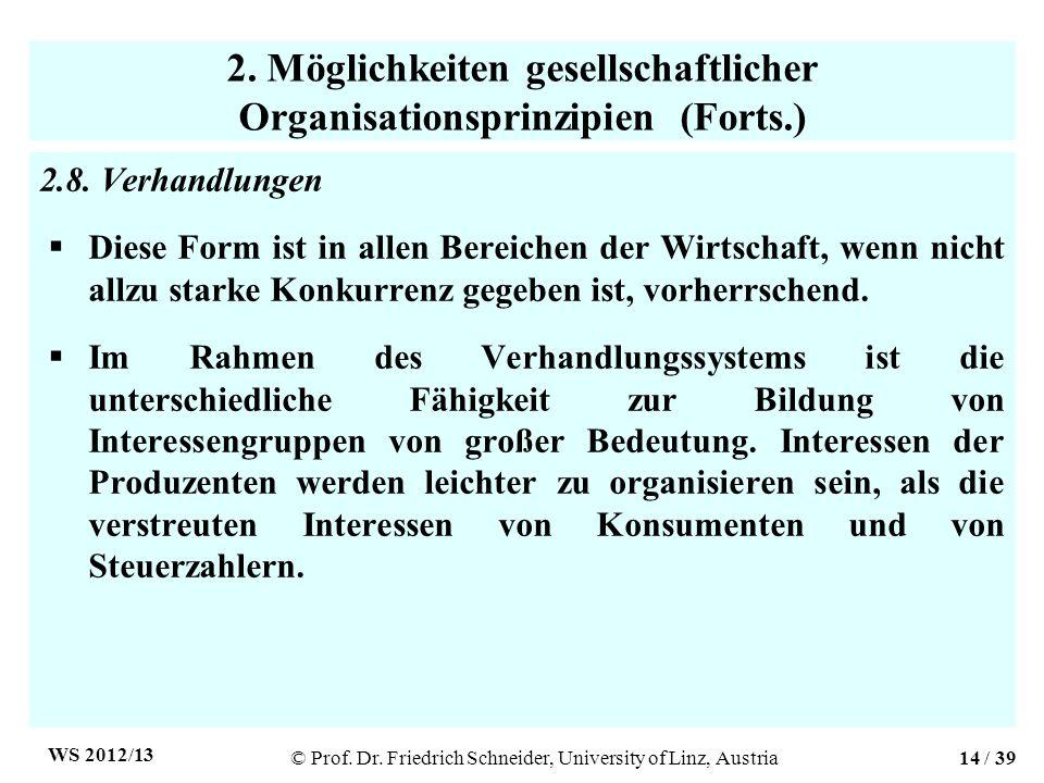 2. Möglichkeiten gesellschaftlicher Organisationsprinzipien (Forts.) 2.8.