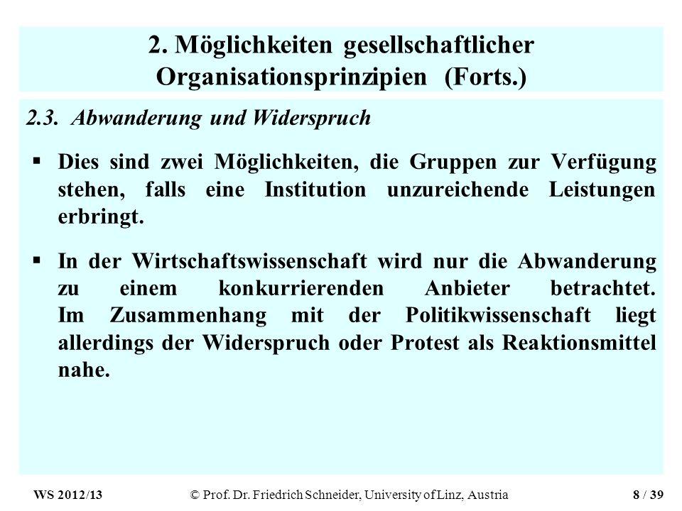 2. Möglichkeiten gesellschaftlicher Organisationsprinzipien (Forts.) 2.3.