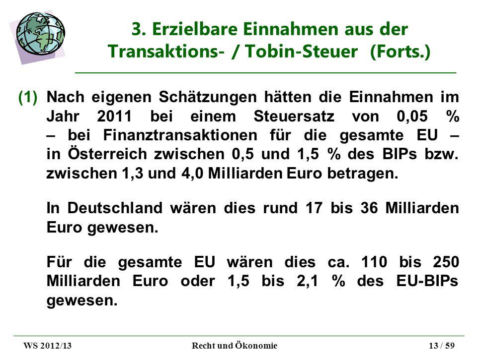 3. Erzielbare Einnahmen aus der Transaktions- / Tobin-Steuer (Forts.) (1)Nach eigenen Schätzungen hätten die Einnahmen im Jahr 2011 bei einem Steuersa