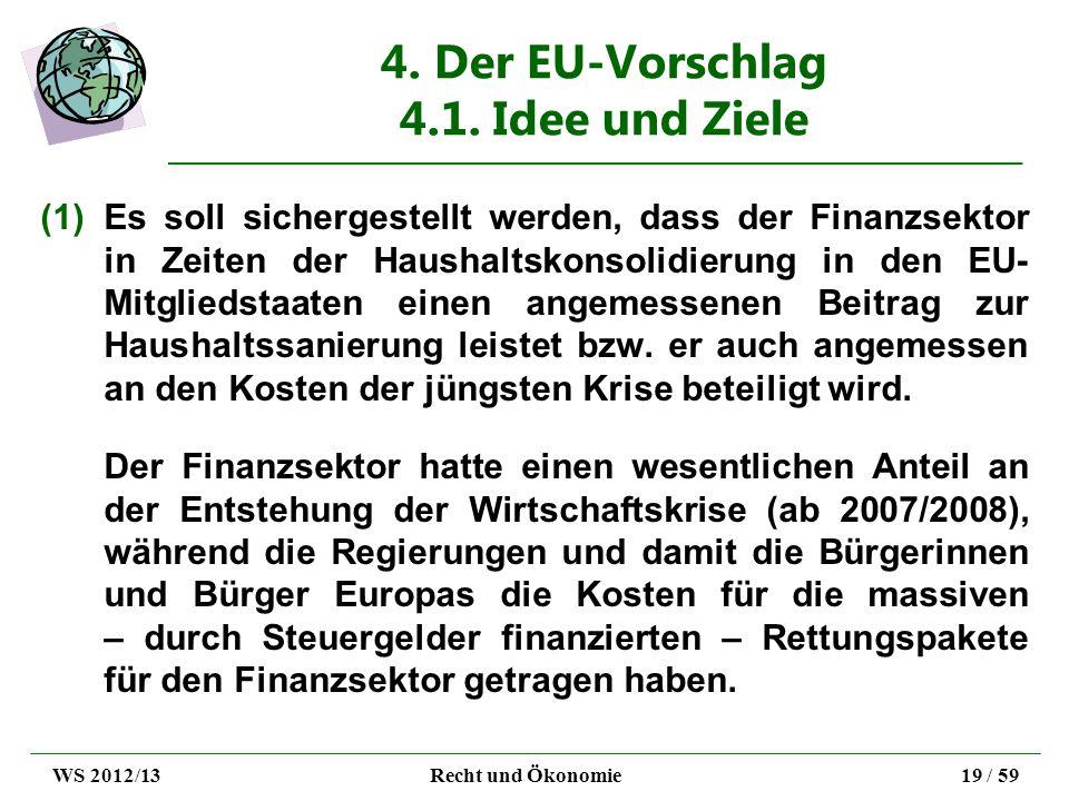 4. Der EU-Vorschlag 4.1. Idee und Ziele (1)Es soll sichergestellt werden, dass der Finanzsektor in Zeiten der Haushaltskonsolidierung in den EU- Mitgl