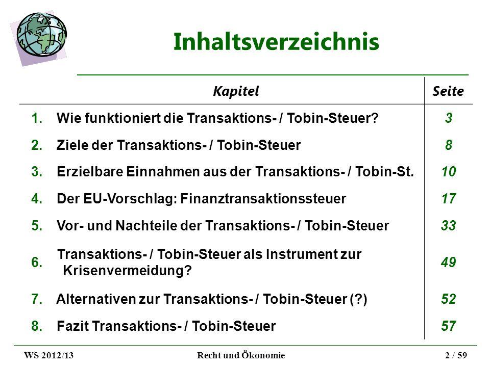 Inhaltsverzeichnis KapitelSeite 1. Wie funktioniert die Transaktions- / Tobin-Steuer?3 2. Ziele der Transaktions- / Tobin-Steuer8 3. Erzielbare Einnah